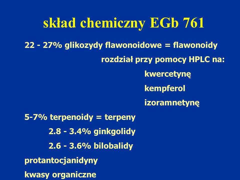 skład chemiczny EGb 761 22 - 27% glikozydy flawonoidowe = flawonoidy