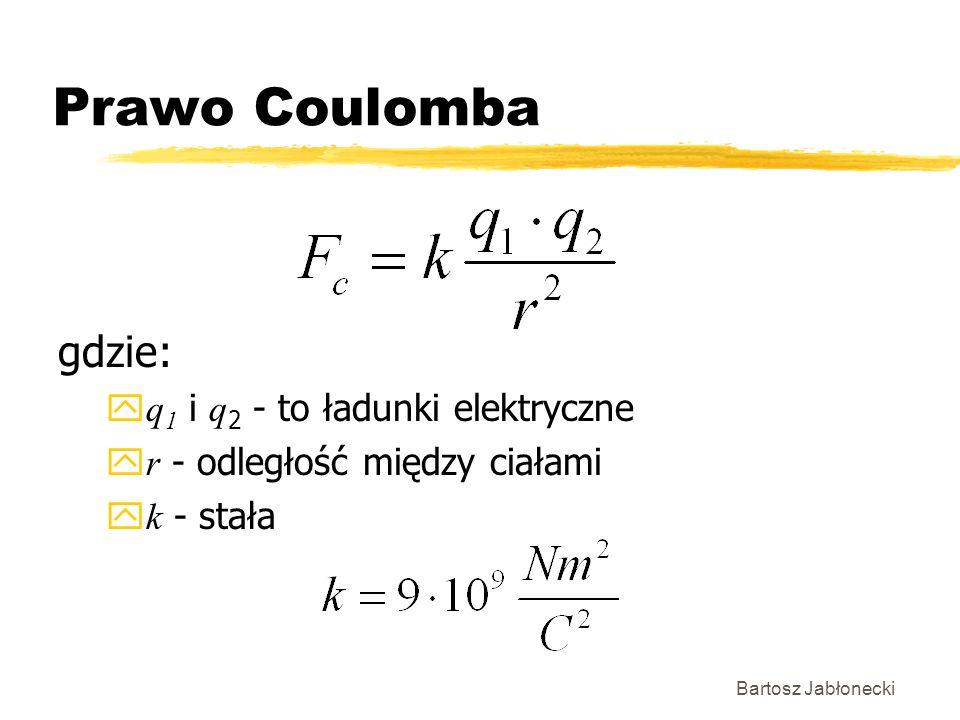 Prawo Coulomba gdzie: q1 i q2 - to ładunki elektryczne