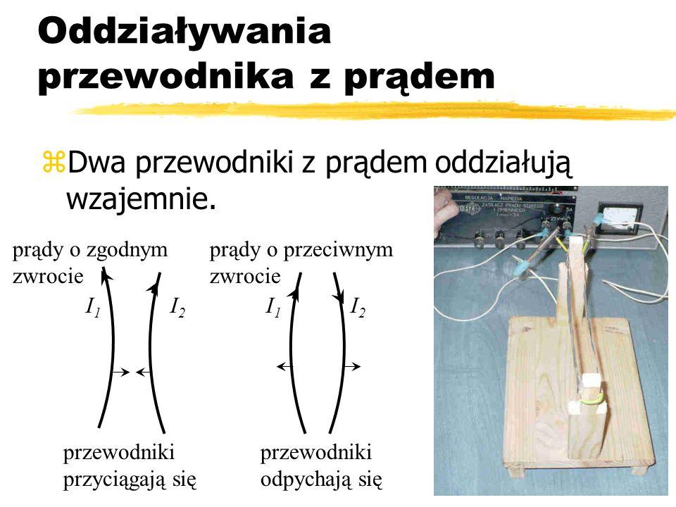 Oddziaływania przewodnika z prądem