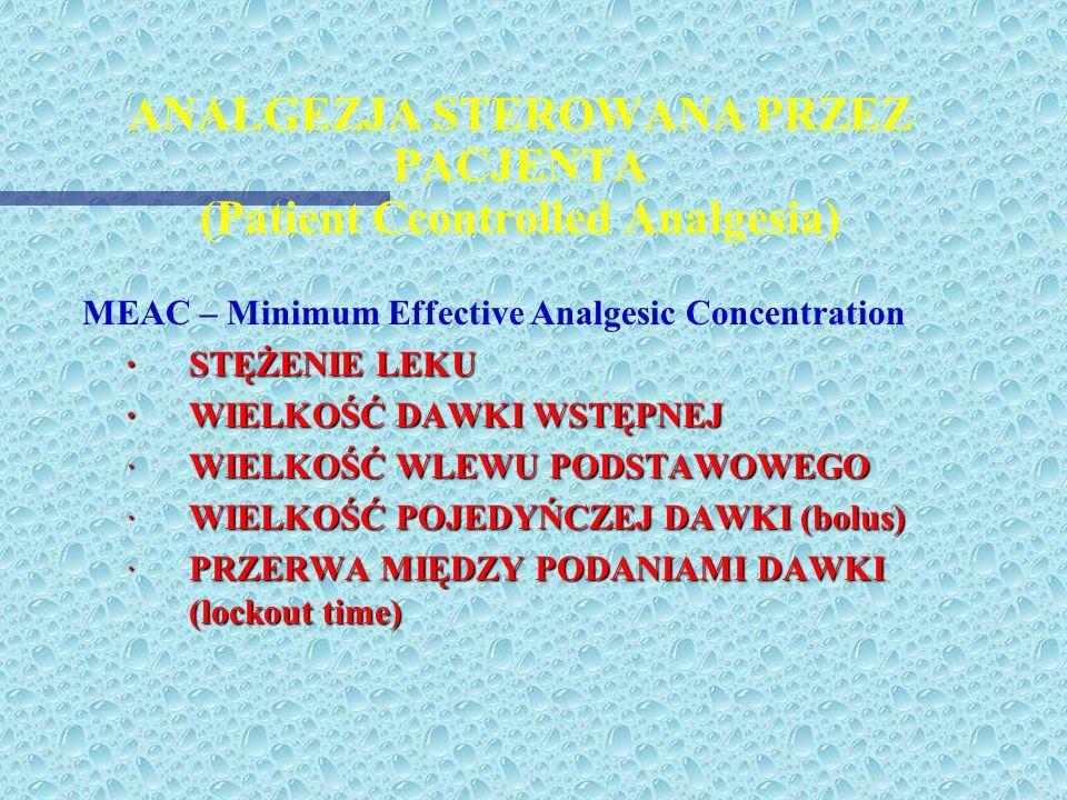 ANALGEZJA STEROWANA PRZEZ PACJENTA (Patient Ccontrolled Analgesia)