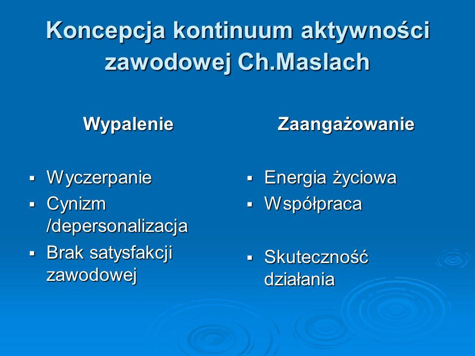 Koncepcja kontinuum aktywności zawodowej Ch.Maslach