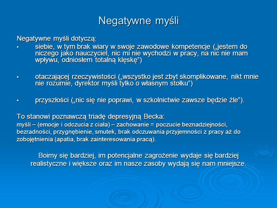 Negatywne myśli Negatywne myśli dotyczą: