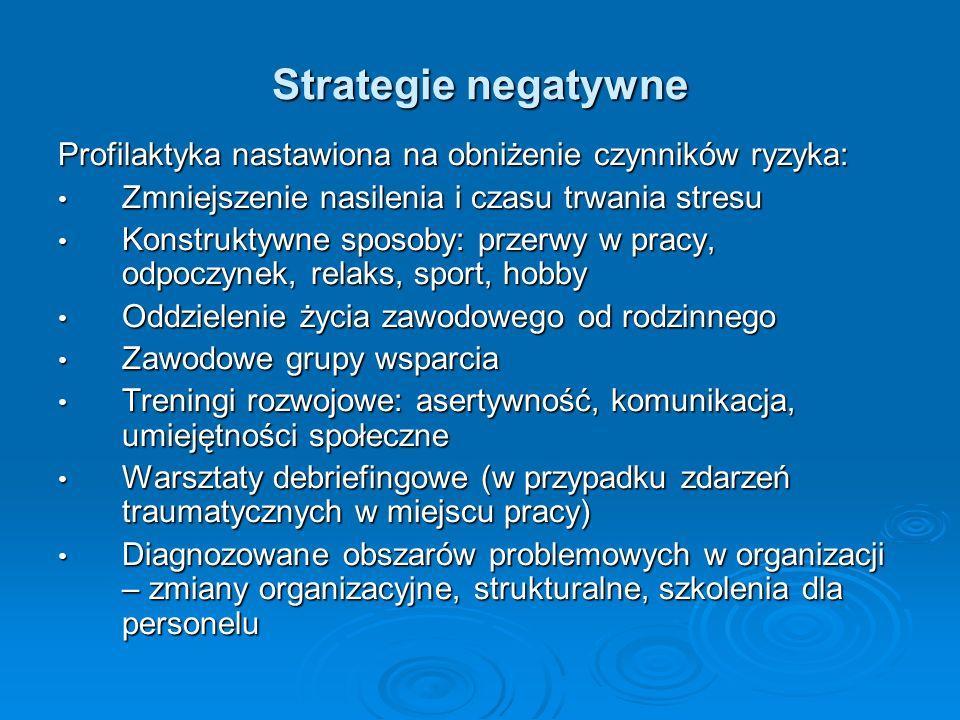 Strategie negatywne Profilaktyka nastawiona na obniżenie czynników ryzyka: Zmniejszenie nasilenia i czasu trwania stresu.