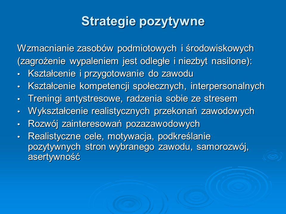 Strategie pozytywne Wzmacnianie zasobów podmiotowych i środowiskowych