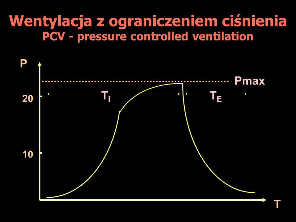 Wentylacja z ograniczeniem ciśnienia PCV - pressure controlled ventilation
