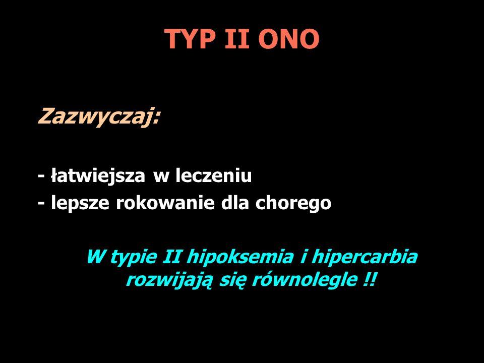 W typie II hipoksemia i hipercarbia rozwijają się równolegle !!