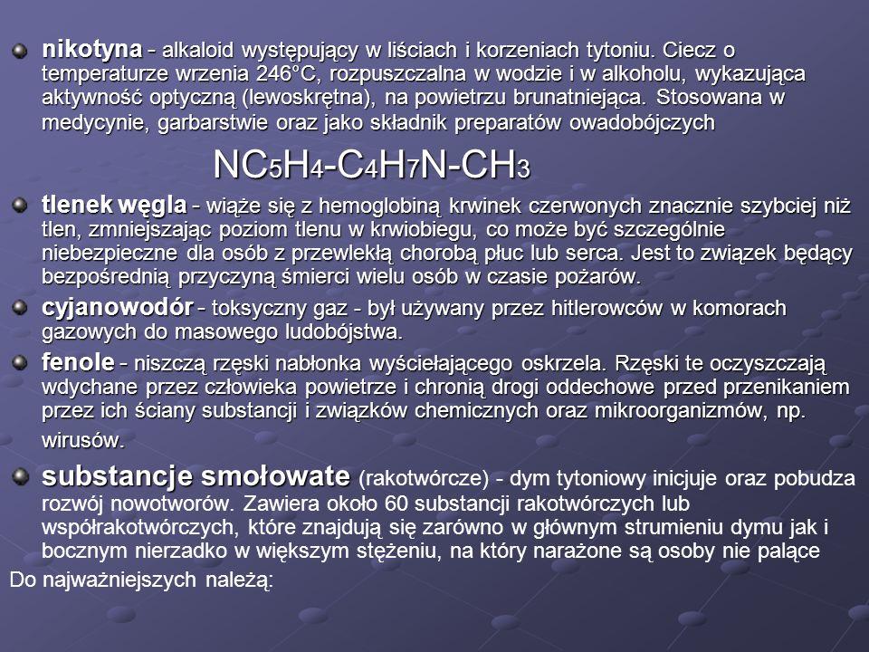 nikotyna - alkaloid występujący w liściach i korzeniach tytoniu