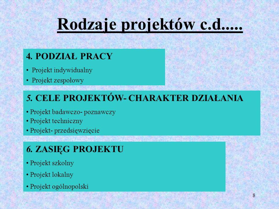 Rodzaje projektów c.d..... 4. PODZIAŁ PRACY