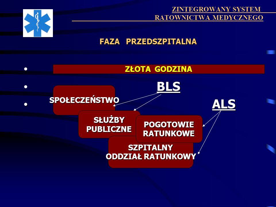 ZINTEGROWANY SYSTEM RATOWNICTWA MEDYCZNEGO FAZA PRZEDSZPITALNA