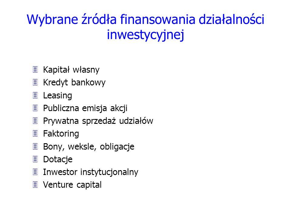 Wybrane źródła finansowania działalności inwestycyjnej