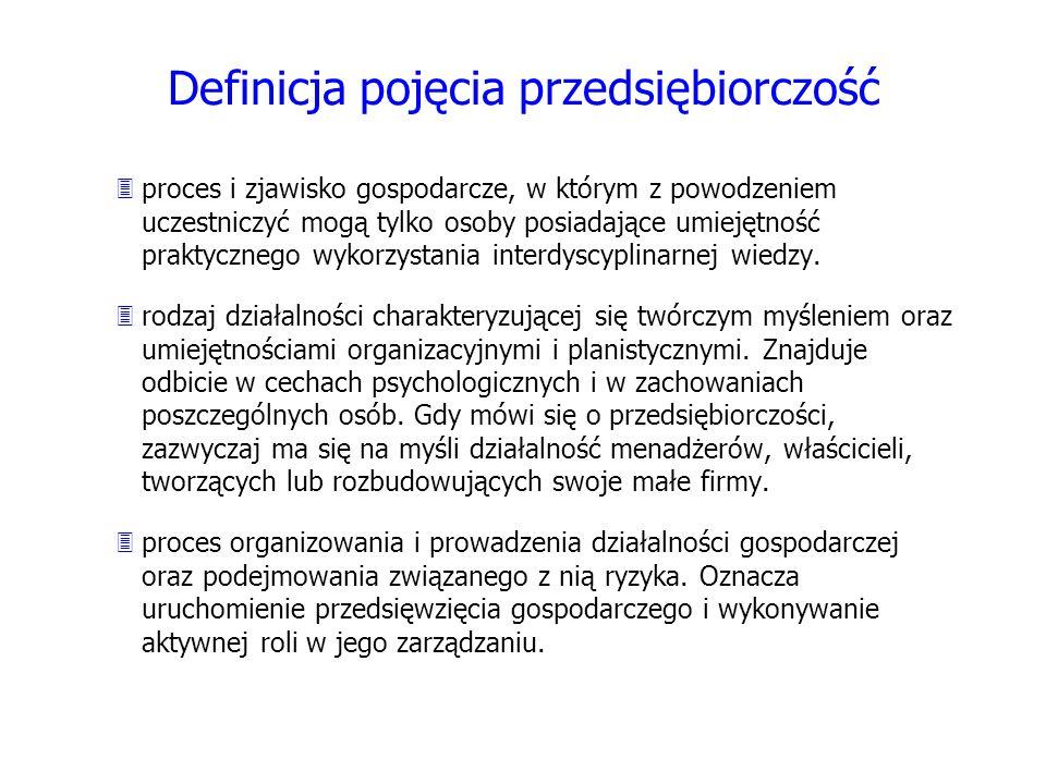 Definicja pojęcia przedsiębiorczość