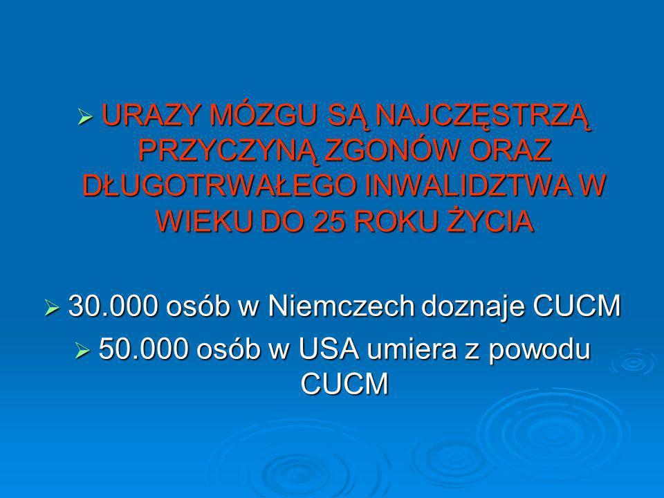 30.000 osób w Niemczech doznaje CUCM