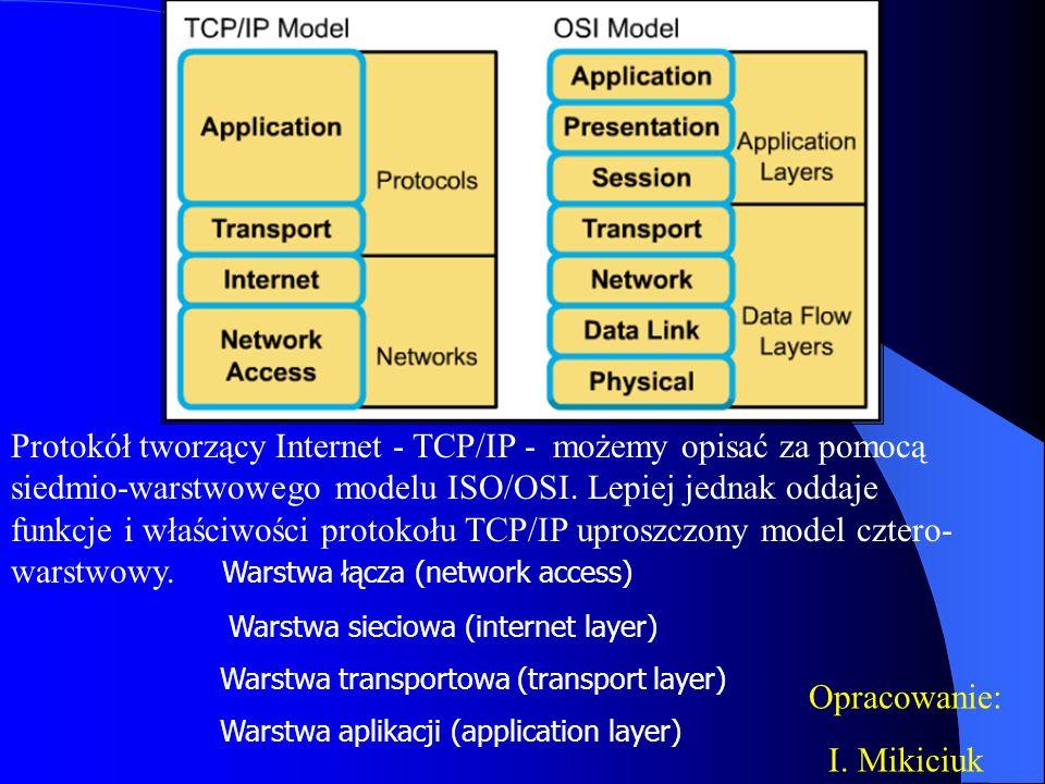 Protokół tworzący Internet - TCP/IP - możemy opisać za pomocą siedmio-warstwowego modelu ISO/OSI. Lepiej jednak oddaje funkcje i właściwości protokołu TCP/IP uproszczony model cztero-warstwowy. Warstwa łącza (network access)