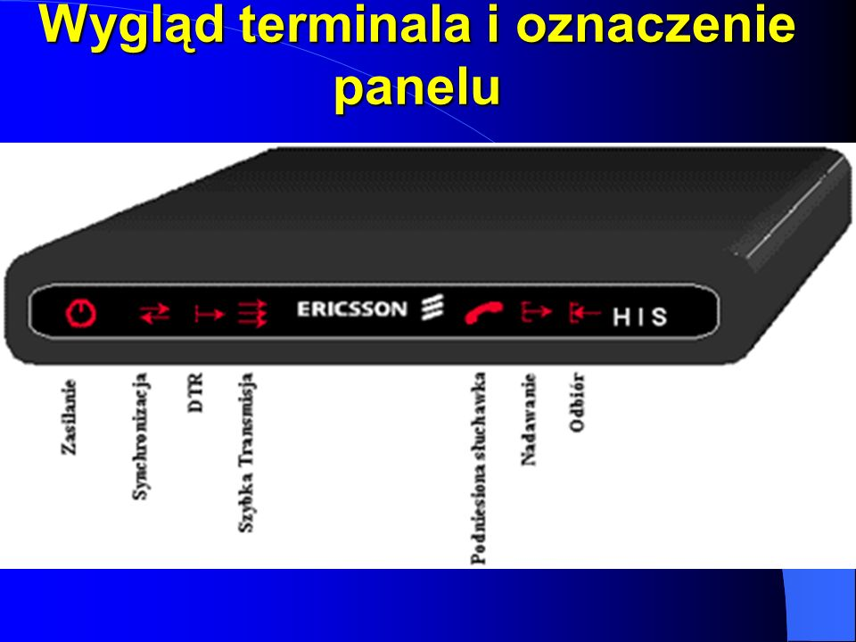 Wygląd terminala i oznaczenie panelu