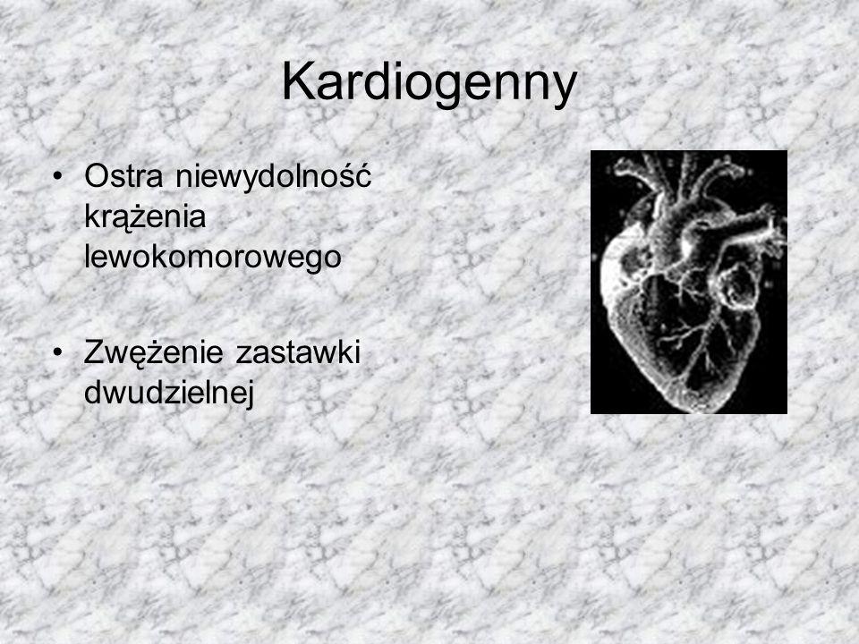 Kardiogenny Ostra niewydolność krążenia lewokomorowego