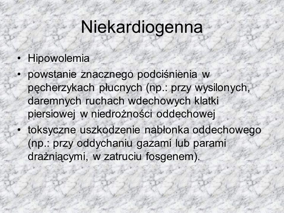 Niekardiogenna Hipowolemia