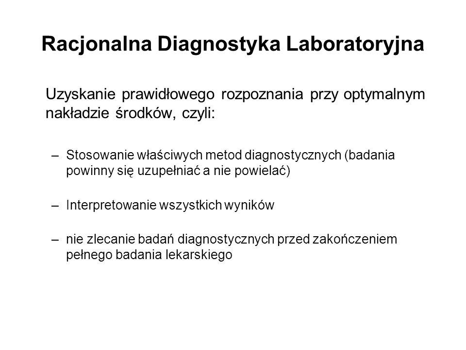 Racjonalna Diagnostyka Laboratoryjna