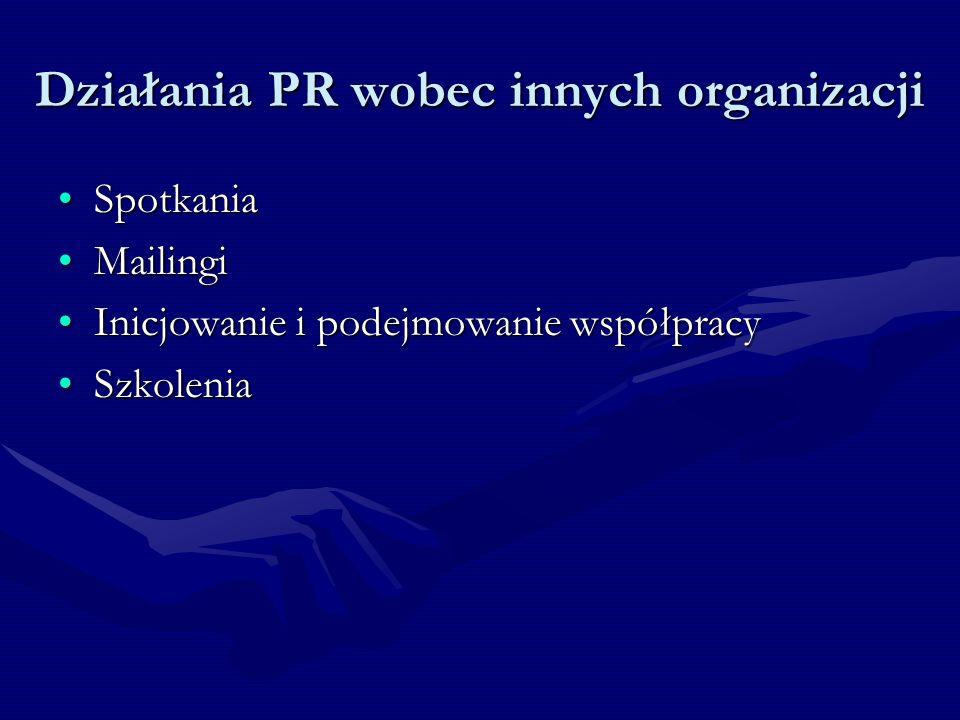 Działania PR wobec innych organizacji