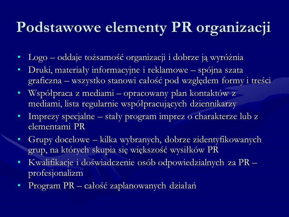 Podstawowe elementy PR organizacji
