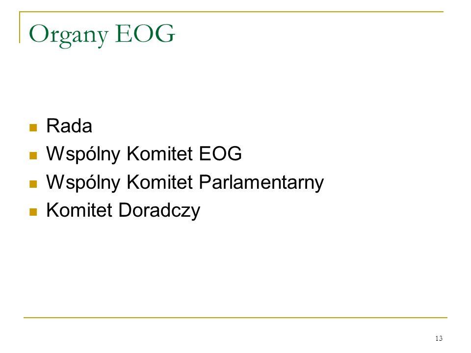 Organy EOG Rada Wspólny Komitet EOG Wspólny Komitet Parlamentarny