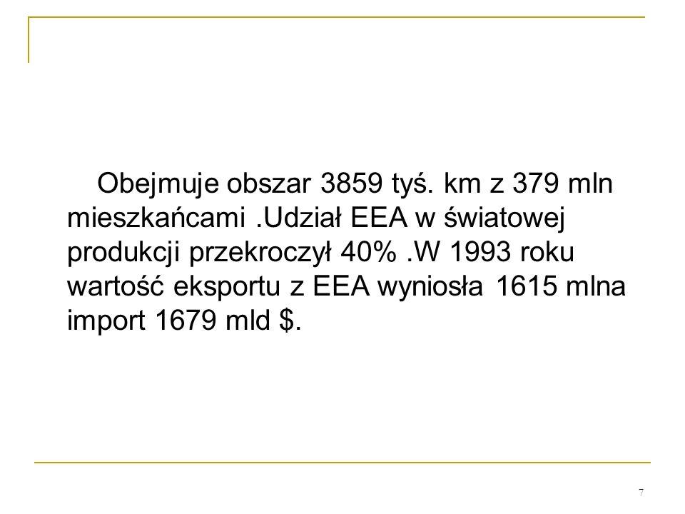 Obejmuje obszar 3859 tyś. km z 379 mln mieszkańcami
