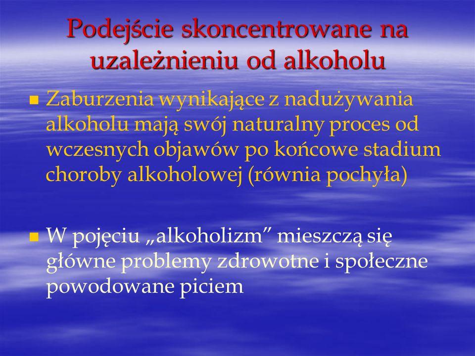 Podejście skoncentrowane na uzależnieniu od alkoholu