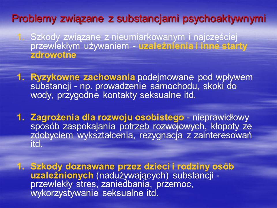 Problemy związane z substancjami psychoaktywnymi