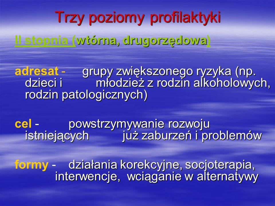 Trzy poziomy profilaktyki