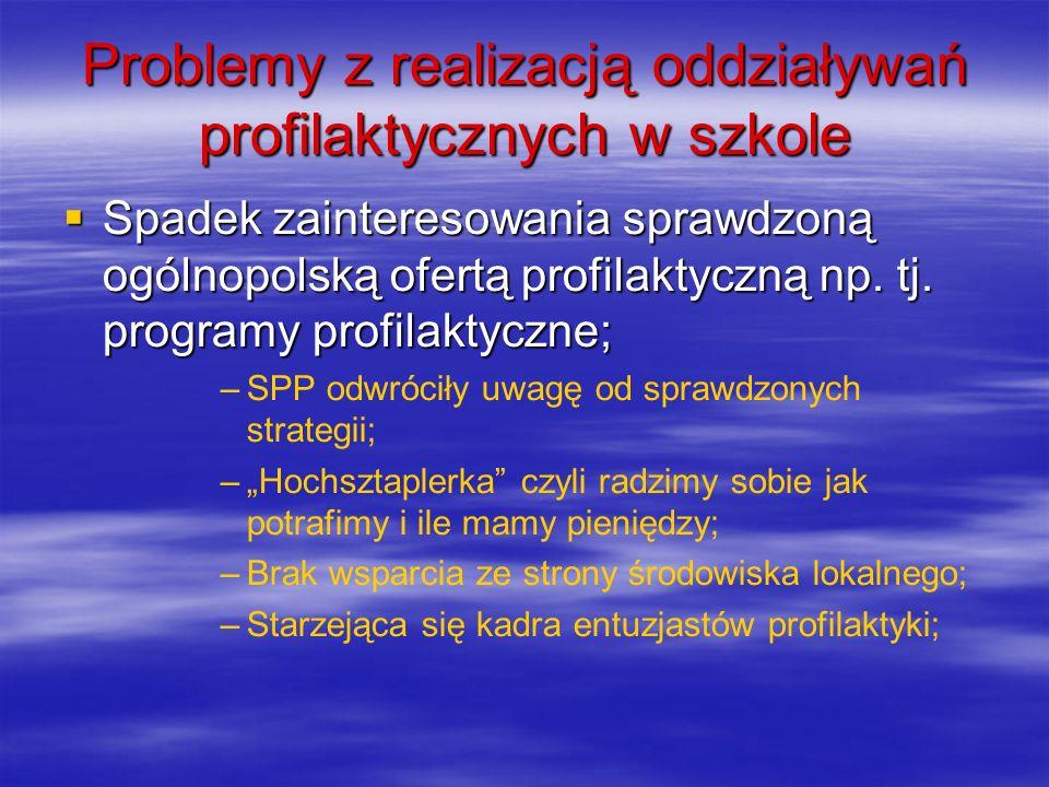 Problemy z realizacją oddziaływań profilaktycznych w szkole