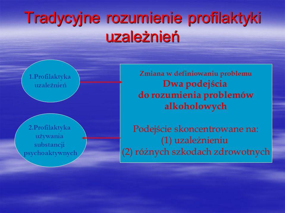 Tradycyjne rozumienie profilaktyki uzależnień