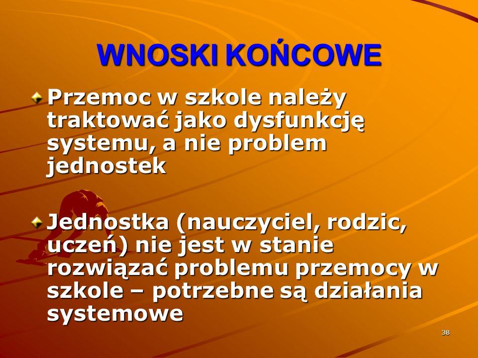 WNOSKI KOŃCOWE Przemoc w szkole należy traktować jako dysfunkcję systemu, a nie problem jednostek.