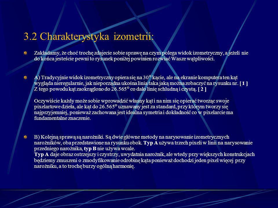 3.2 Charakterystyka izometrii: