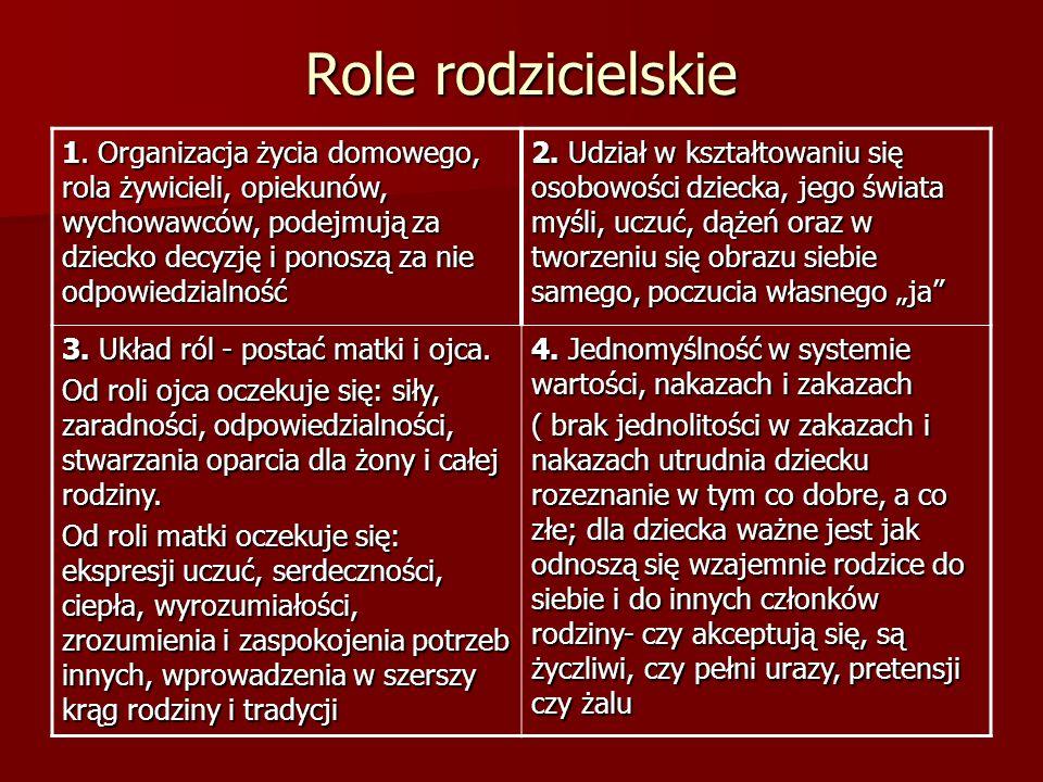 Role rodzicielskie