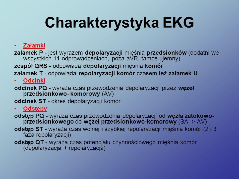 Charakterystyka EKG Załamki