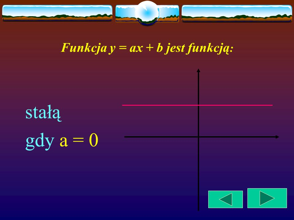 Funkcja y = ax + b jest funkcją: