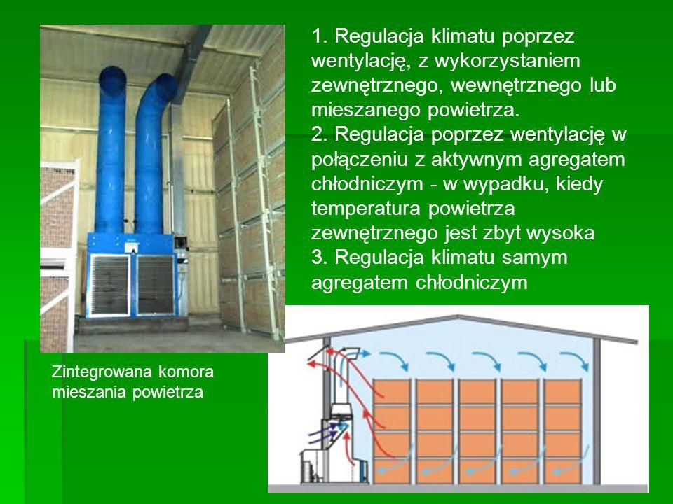 1. Regulacja klimatu poprzez wentylację, z wykorzystaniem zewnętrznego, wewnętrznego lub mieszanego powietrza. 2. Regulacja poprzez wentylację w połączeniu z aktywnym agregatem chłodniczym - w wypadku, kiedy temperatura powietrza zewnętrznego jest zbyt wysoka 3. Regulacja klimatu samym agregatem chłodniczym