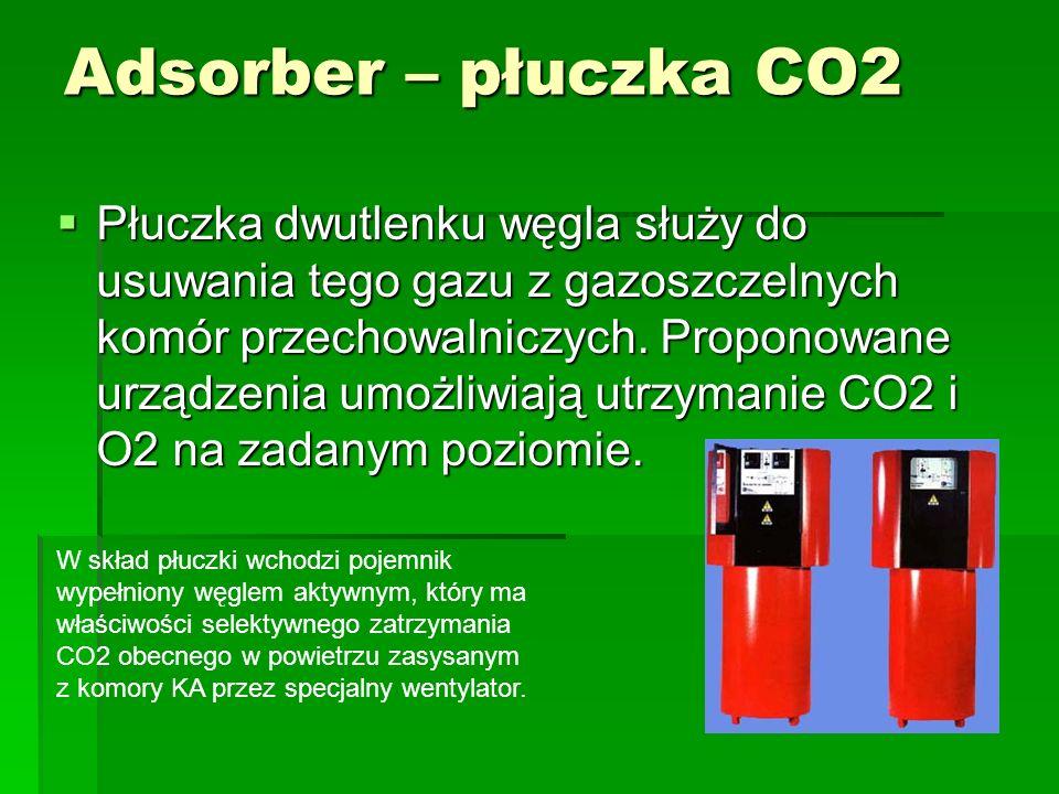 Adsorber – płuczka CO2