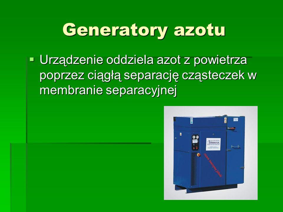 Generatory azotu Urządzenie oddziela azot z powietrza poprzez ciągłą separację cząsteczek w membranie separacyjnej.