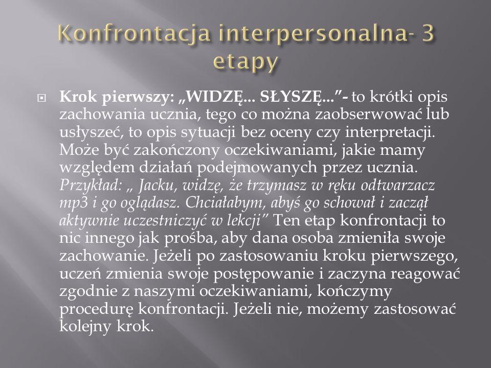 Konfrontacja interpersonalna- 3 etapy