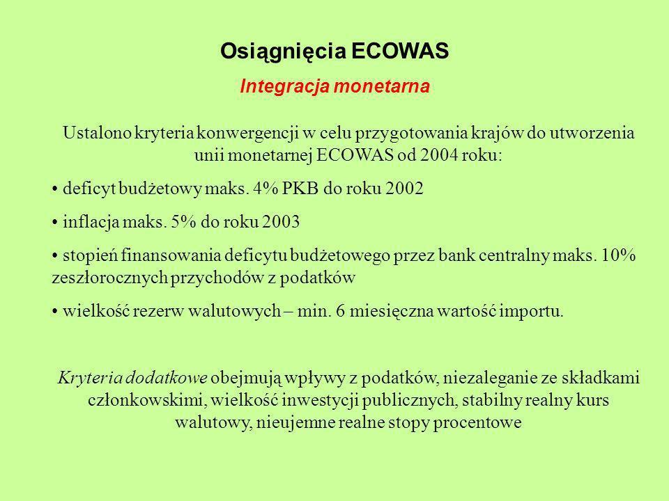 Osiągnięcia ECOWAS Integracja monetarna