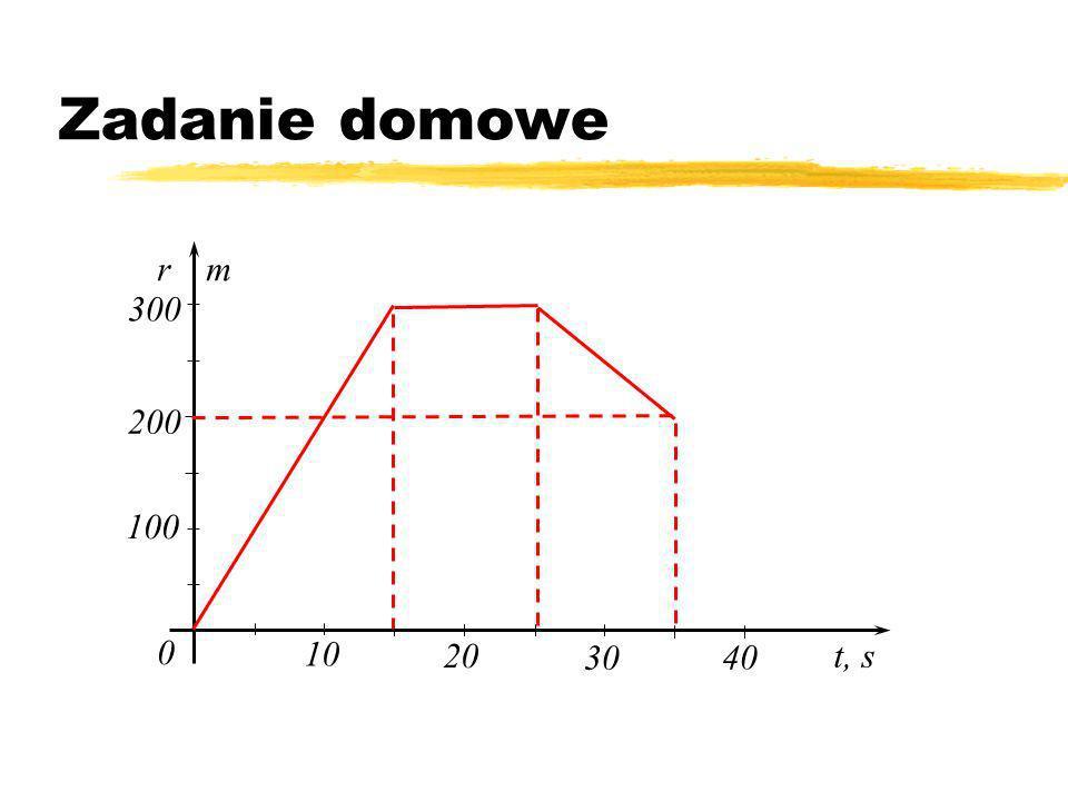 Zadanie domowe r m t, s 100 20 30 40 10 200 300