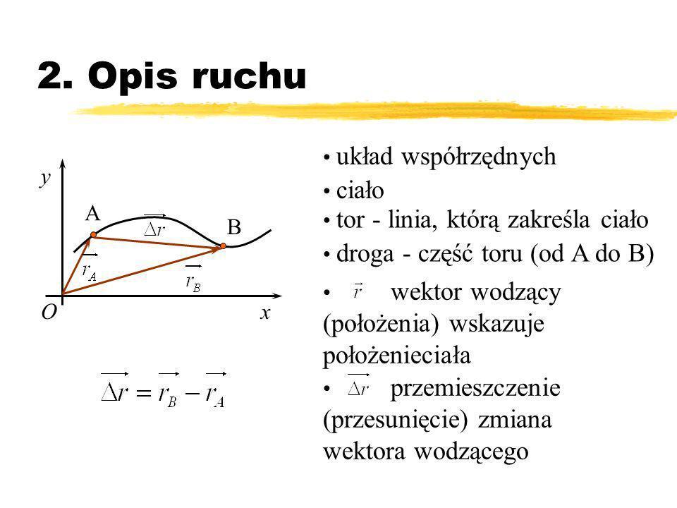2. Opis ruchu (położenia) wskazuje położenieciała