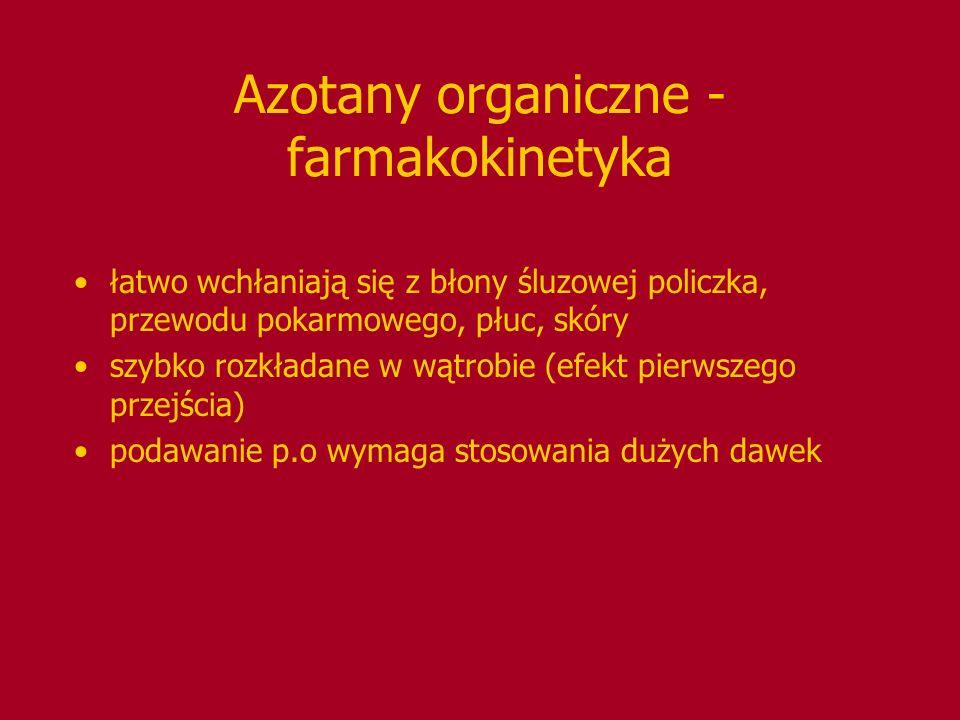 Azotany organiczne - farmakokinetyka