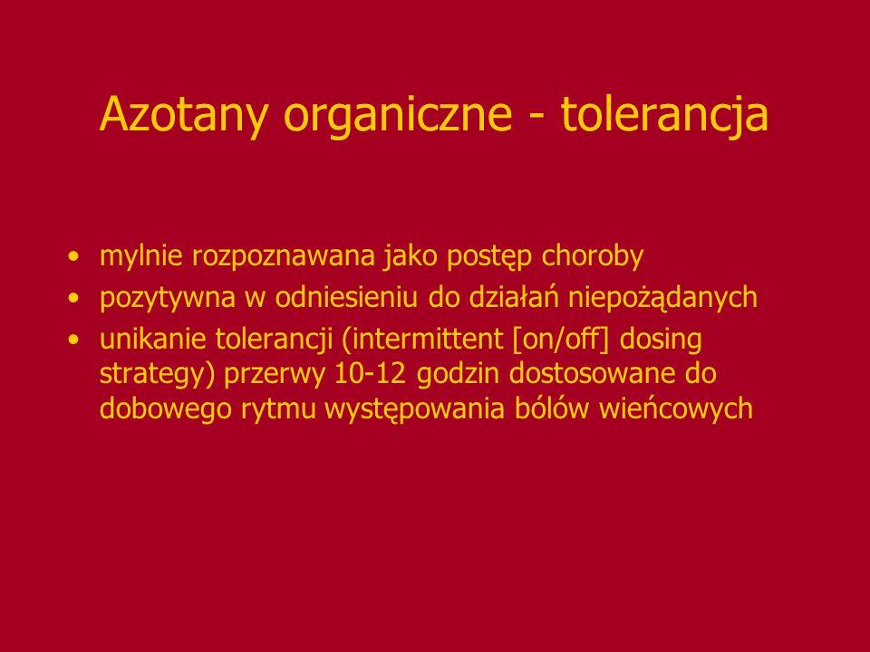 Azotany organiczne - tolerancja