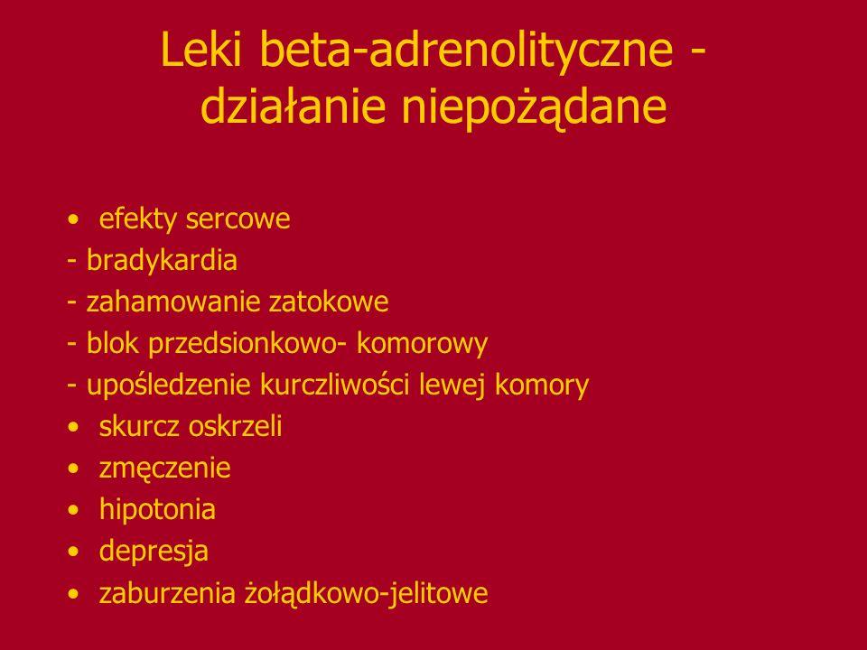 Leki beta-adrenolityczne - działanie niepożądane