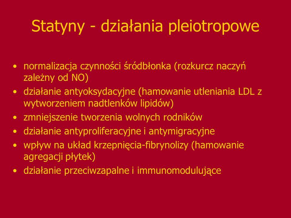 Statyny - działania pleiotropowe