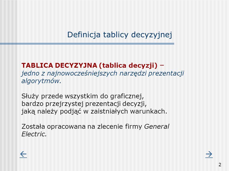 Definicja tablicy decyzyjnej