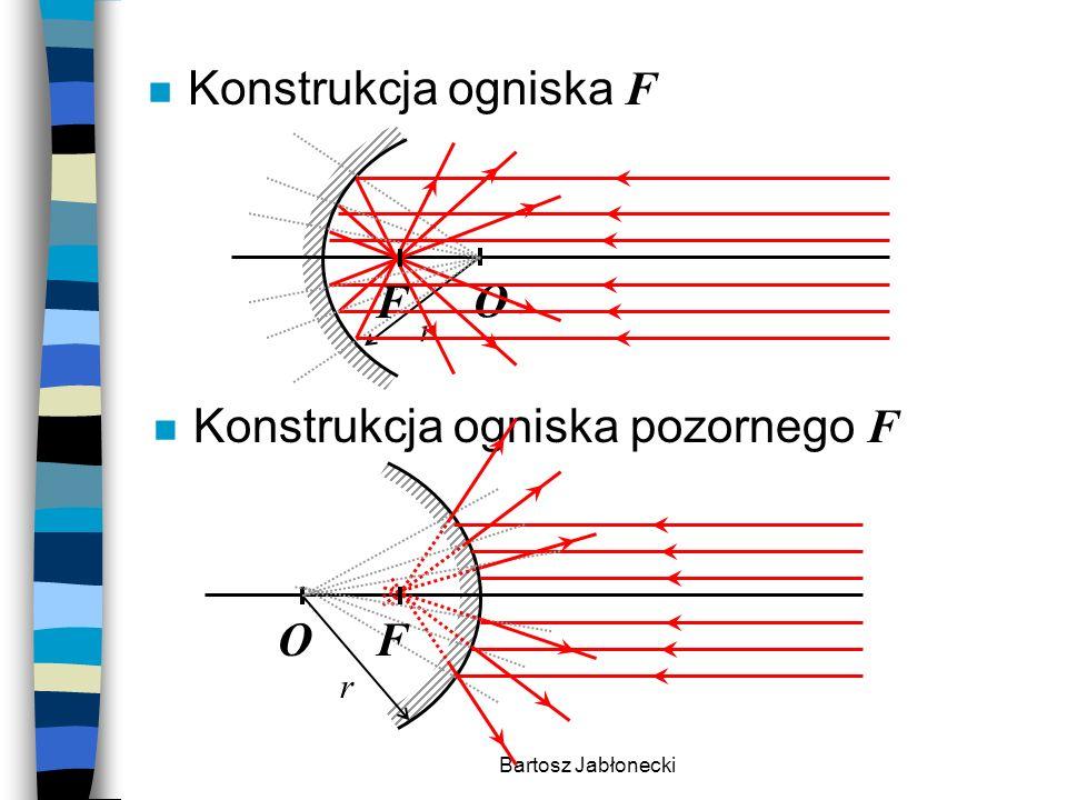 Konstrukcja ogniska pozornego F