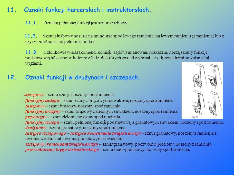 Oznaki funkcji w drużynach i szczepach.