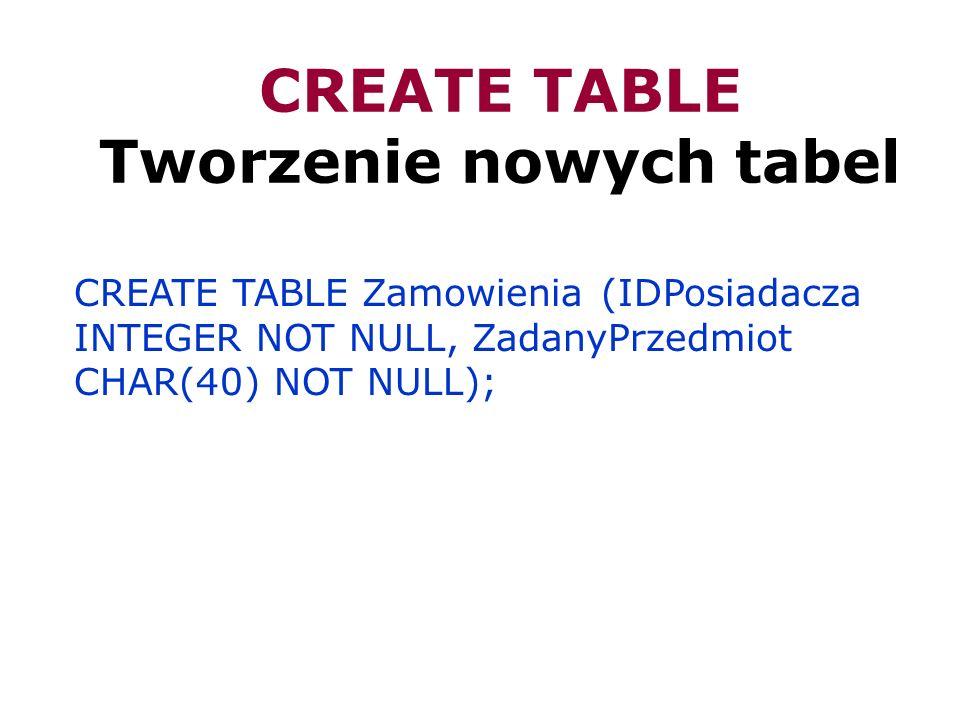 CREATE TABLE Tworzenie nowych tabel
